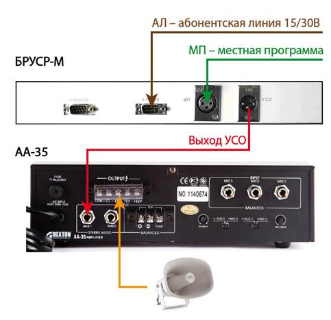 Схема электрическая бурс 1м.